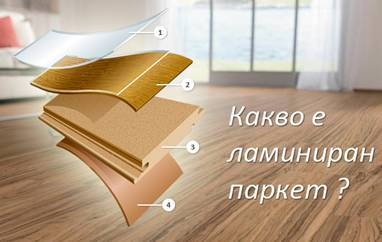 http://parketensviat.com/wp-content/uploads/2012/06/laminate-flooring-layers.jpg